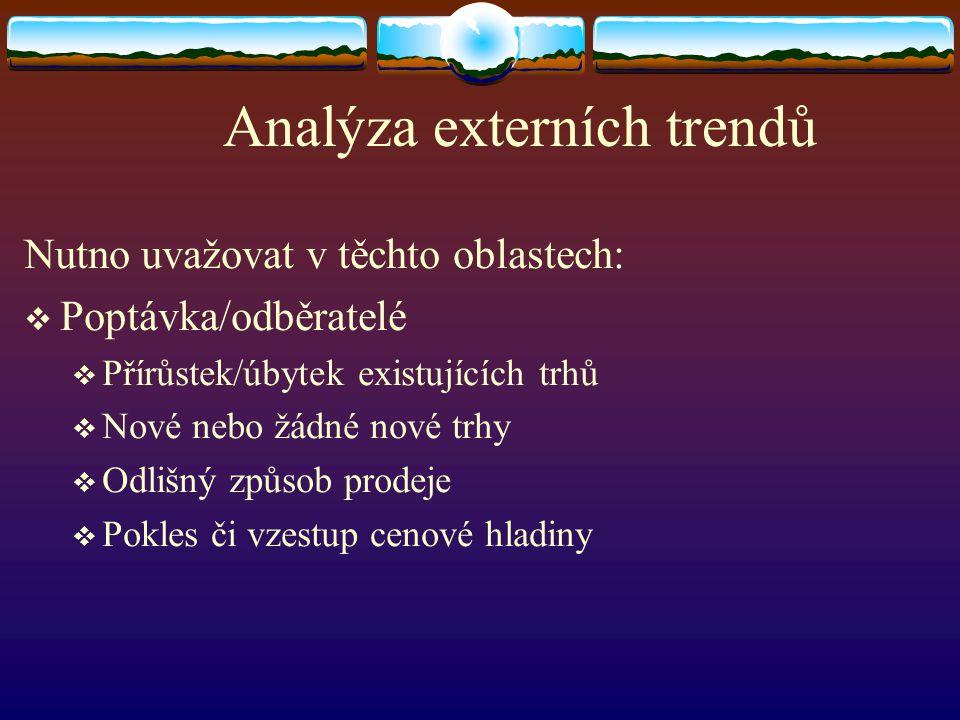 Analýza externích trendů Nutno uvažovat v těchto oblastech:  Poptávka/odběratelé  Přírůstek/úbytek existujících trhů  Nové nebo žádné nové trhy  O