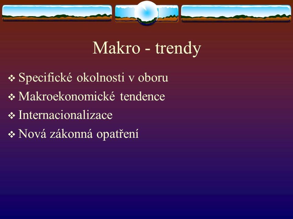 Makro - trendy  Specifické okolnosti v oboru  Makroekonomické tendence  Internacionalizace  Nová zákonná opatření