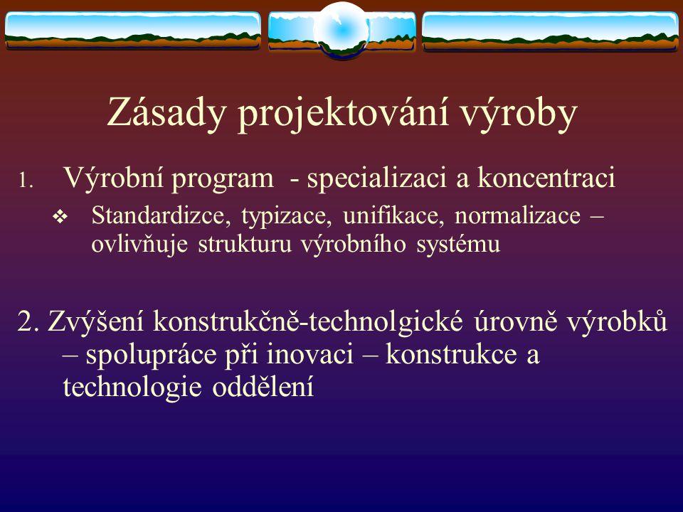 Zásady projektování výroby 1. Výrobní program - specializaci a koncentraci  Standardizce, typizace, unifikace, normalizace – ovlivňuje strukturu výro