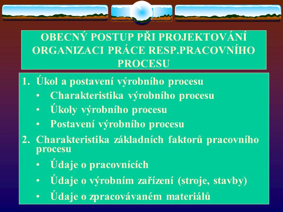 OBECNÝ POSTUP PŘI PROJEKTOVÁNÍ ORGANIZACI PRÁCE RESP.PRACOVNÍHO PROCESU 1.Úkol a postavení výrobního procesu Charakteristika výrobního procesu Úkoly v
