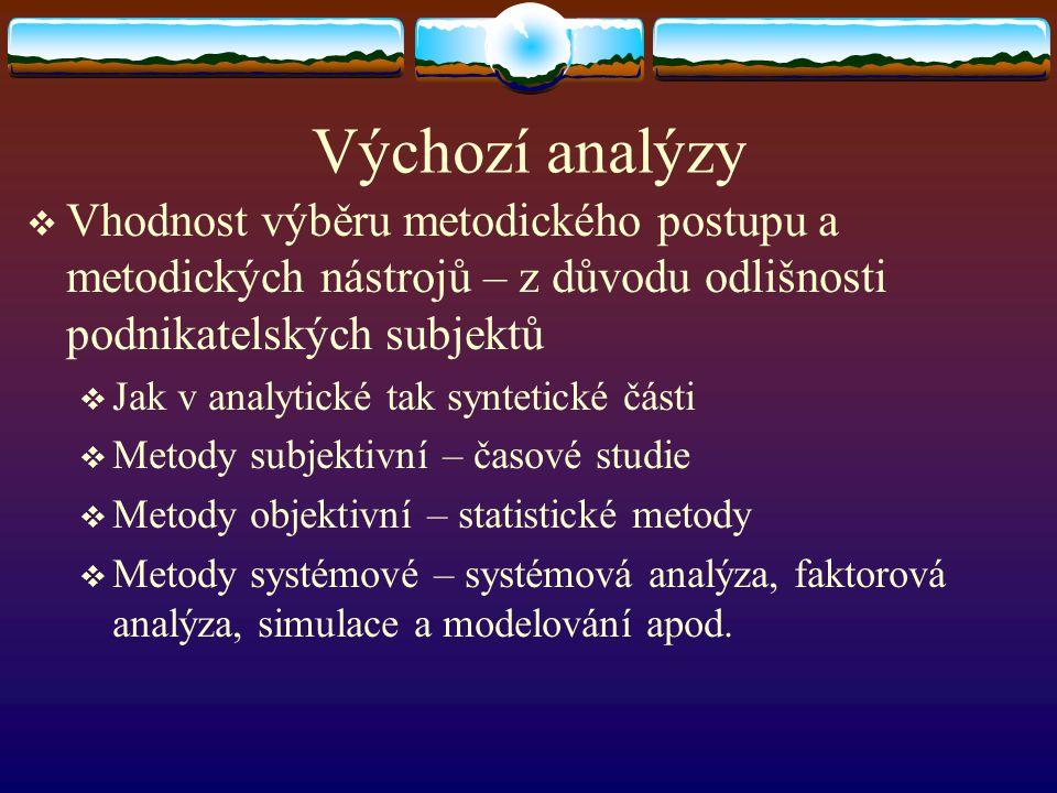 Výchozí analýzy  Vhodnost výběru metodického postupu a metodických nástrojů – z důvodu odlišnosti podnikatelských subjektů  Jak v analytické tak syn