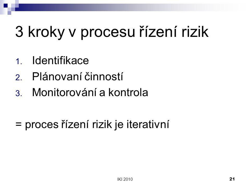IKI 201021 3 kroky v procesu řízení rizik 1. Identifikace 2. Plánovaní činností 3. Monitorování a kontrola = proces řízení rizik je iterativní