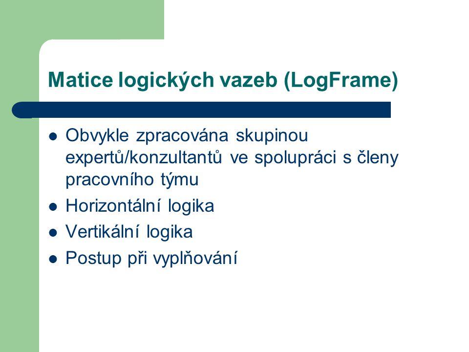 Matice logických vazeb (LogFrame) Obvykle zpracována skupinou expertů/konzultantů ve spolupráci s členy pracovního týmu Horizontální logika Vertikální logika Postup při vyplňování
