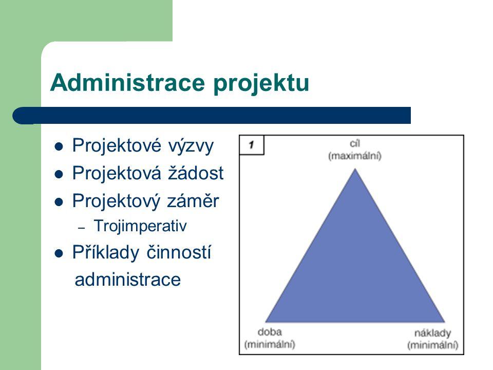 Administrace projektu Projektové výzvy Projektová žádost Projektový záměr – Trojimperativ Příklady činností administrace