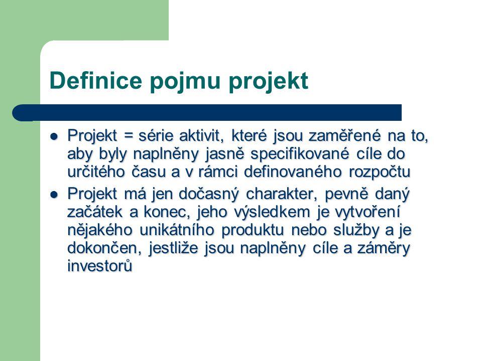 Definice pojmu projekt Projekt = série aktivit, které jsou zaměřené na to, aby byly naplněny jasně specifikované cíle do určitého času a v rámci definovaného rozpočtu Projekt = série aktivit, které jsou zaměřené na to, aby byly naplněny jasně specifikované cíle do určitého času a v rámci definovaného rozpočtu Projekt má jen dočasný charakter, pevně daný začátek a konec, jeho výsledkem je vytvoření nějakého unikátního produktu nebo služby a je dokončen, jestliže jsou naplněny cíle a záměry investorů Projekt má jen dočasný charakter, pevně daný začátek a konec, jeho výsledkem je vytvoření nějakého unikátního produktu nebo služby a je dokončen, jestliže jsou naplněny cíle a záměry investorů