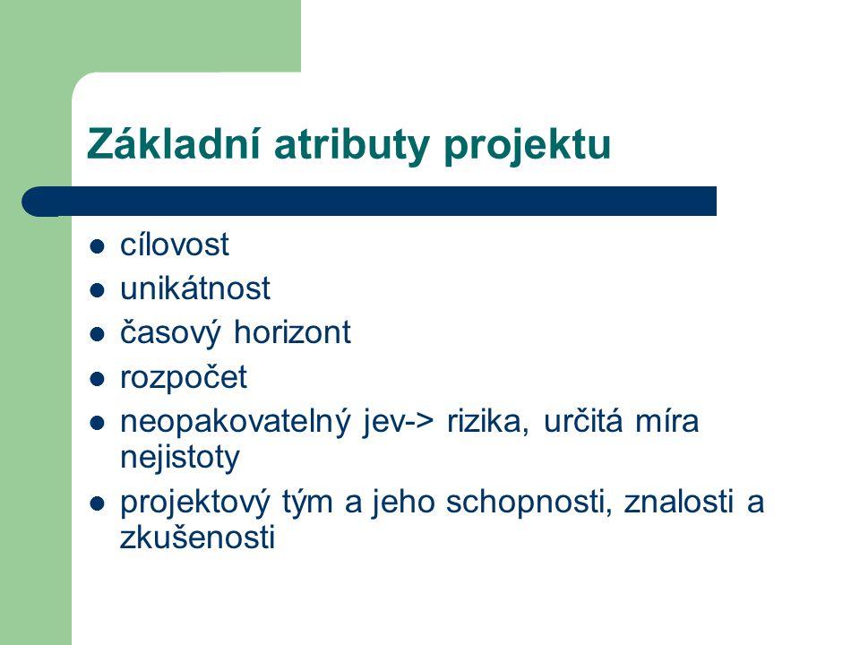 Operační programy (OP) zprostředkujícím mezistupněm mezi třemi hlavními evropskými fondy a konkrétními příjemci finanční podpory v členských státech a regionech ČR (2007 – 2013) 26 operačních programů – Definují, které problémy bude ČR řešit Žádosti o finanční podporu se předkládají řídícímu orgánu OP