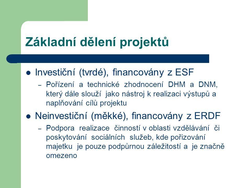 Základní dělení projektů Investiční (tvrdé), financovány z ESF – Pořízení a technické zhodnocení DHM a DNM, který dále slouží jako nástroj k realizaci výstupů a naplňování cílů projektu Neinvestiční (měkké), financovány z ERDF – Podpora realizace činností v oblasti vzdělávání či poskytování sociálních služeb, kde pořizování majetku je pouze podpůrnou záležitostí a je značně omezeno
