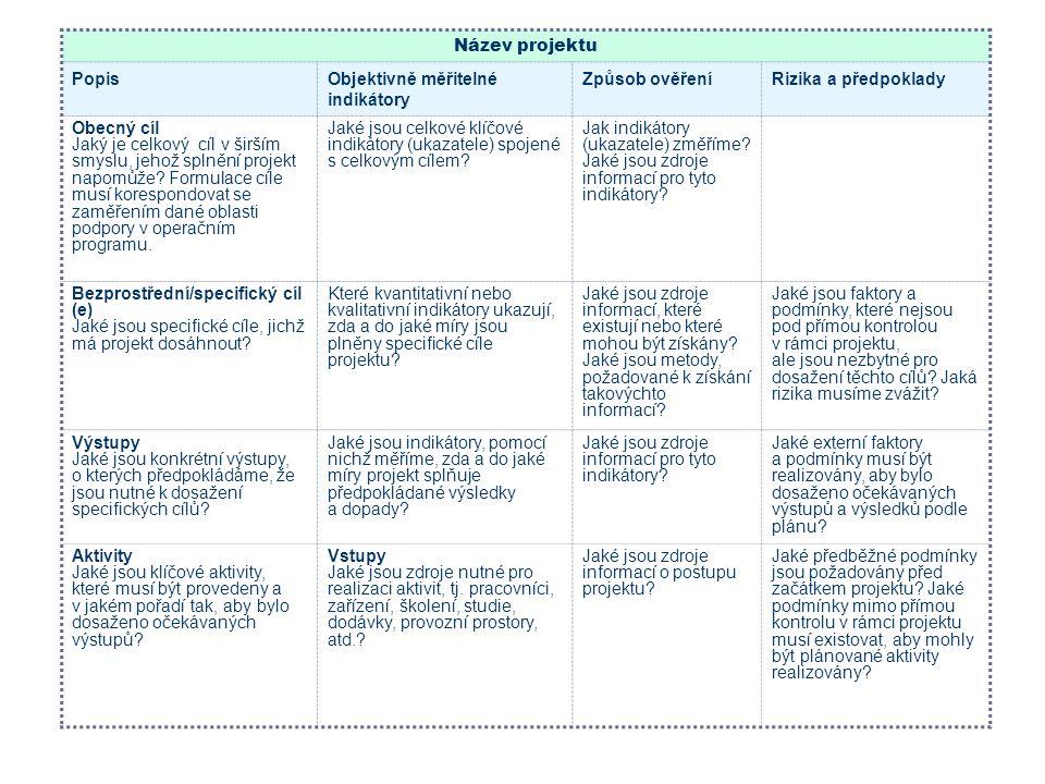 Název projektu PopisObjektivně měřitelné indikátory Způsob ověřeníRizika a předpoklady Obecný cíl Jaký je celkový cíl v širším smyslu, jehož splnění projekt napomůže.