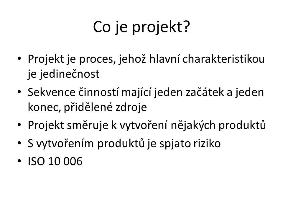 Co je to projekt Zadání Produkty Informace Prostředí Řídicí činnosti Vývoj.