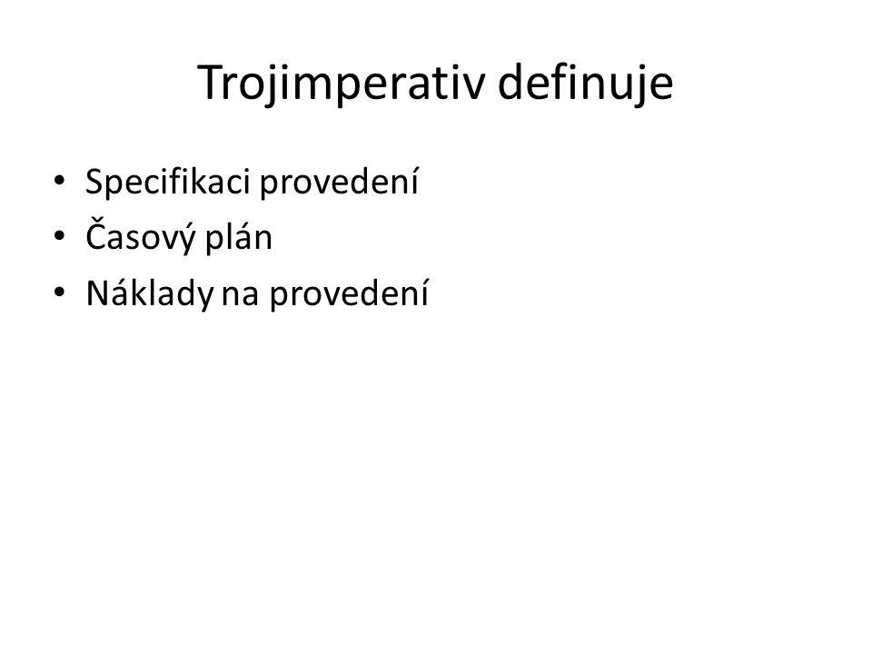 Aby projekt byl úspěšný, je třeba mít jasno o jeho cíli Všichni musí vědět, kterým datem projekt začíná a kterým končí Trojimperativ musí být dohodnut na začátku Kde leží priorita.