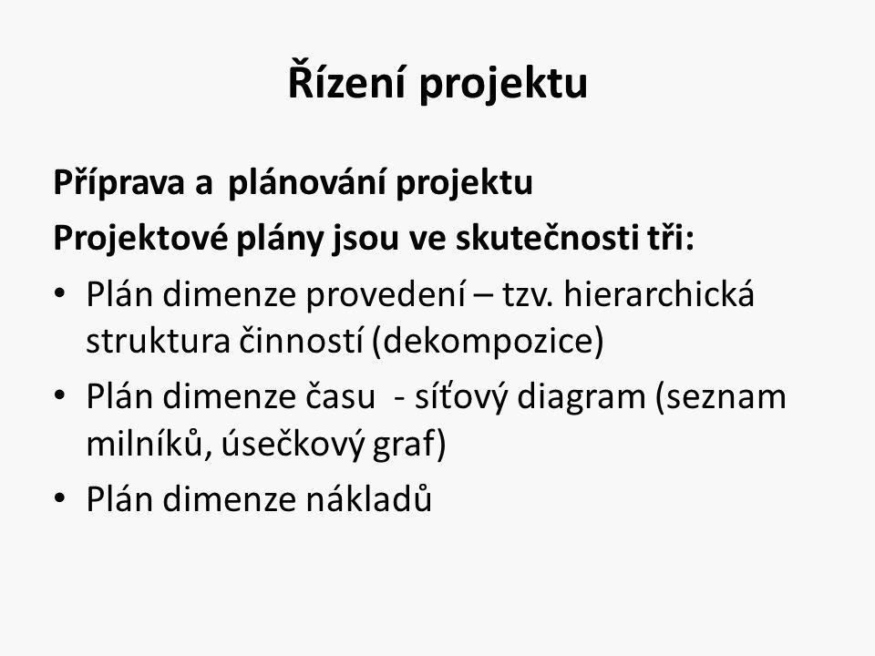 Řízení projektu Příprava a plánování projektu Projektové plány jsou ve skutečnosti tři: Plán dimenze provedení – tzv. hierarchická struktura činností