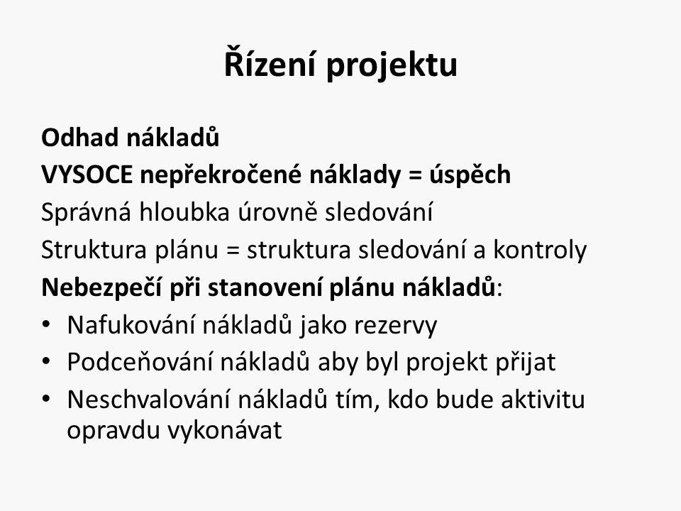 Řízení projektu Odhad nákladů VYSOCE nepřekročené náklady = úspěch Správná hloubka úrovně sledování Struktura plánu = struktura sledování a kontroly N