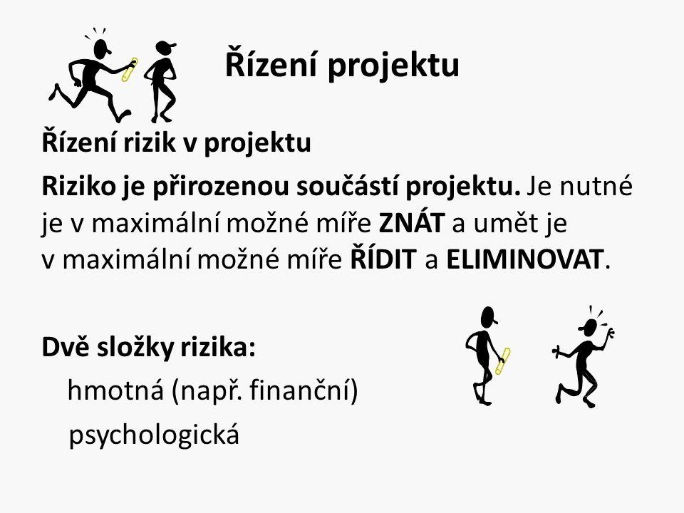 Řízení projektu Řízení rizik v projektu Riziko je přirozenou součástí projektu. Je nutné je v maximální možné míře ZNÁT a umět je v maximální možné mí