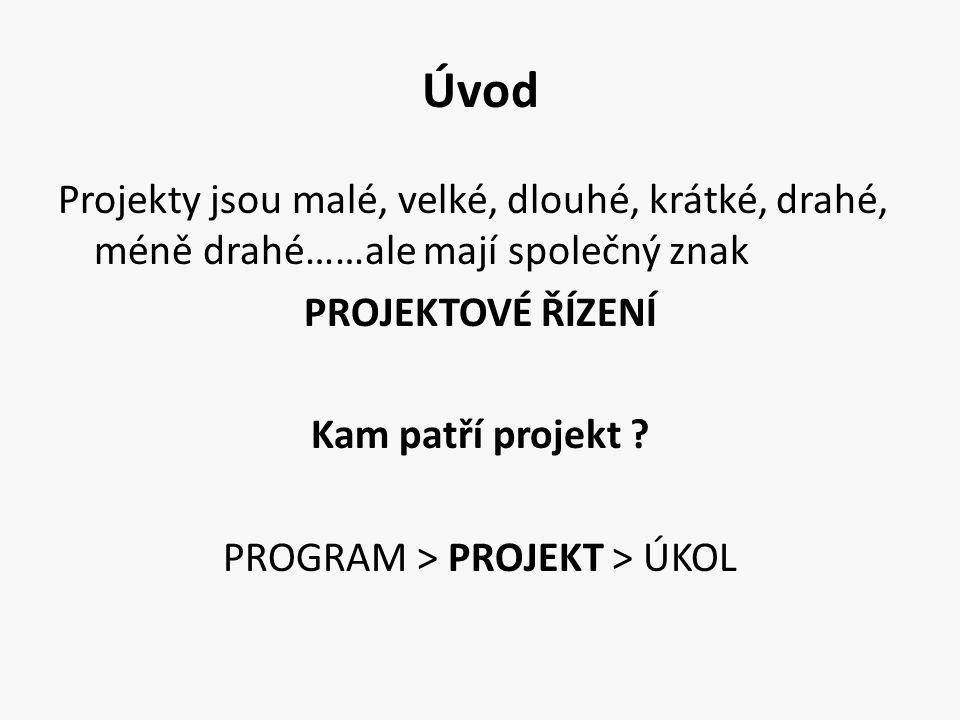 Shrnutí přednášky Předpoklady zvládnutí řízení projektu: 3.