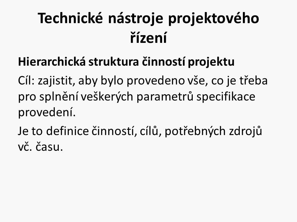 Technické nástroje projektového řízení Hierarchická struktura činností projektu Cíl: zajistit, aby bylo provedeno vše, co je třeba pro splnění veškerý