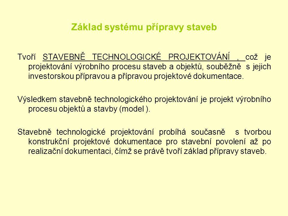 Hlavní dokumenty stavebně technologického projektu Technologické schéma s rozborem prostorové struktury stavebního procesu, vč.