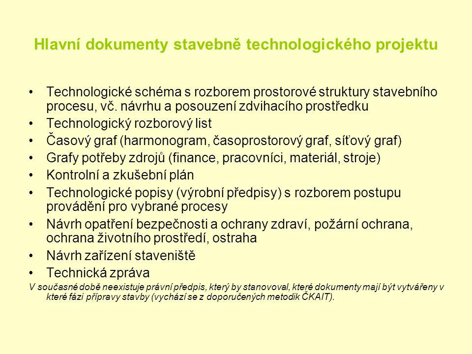 Hlavní dokumenty stavebně technologického projektu Technologické schéma s rozborem prostorové struktury stavebního procesu, vč. návrhu a posouzení zdv