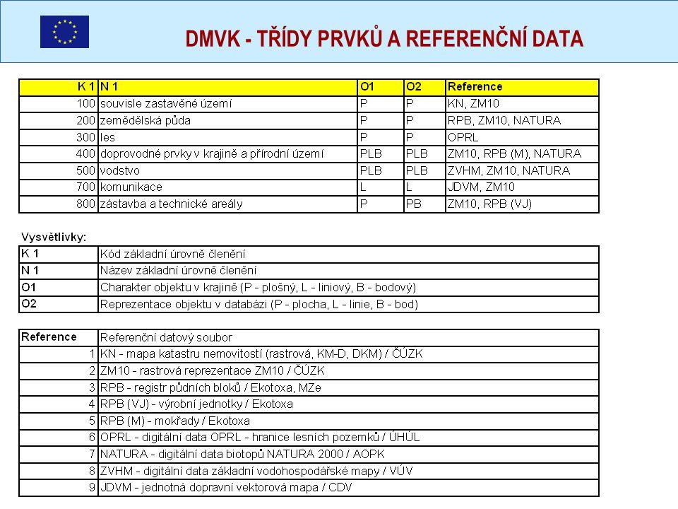 ILUP - POMORAVÍ DMVK - TŘÍDY PRVKŮ A REFERENČNÍ DATA