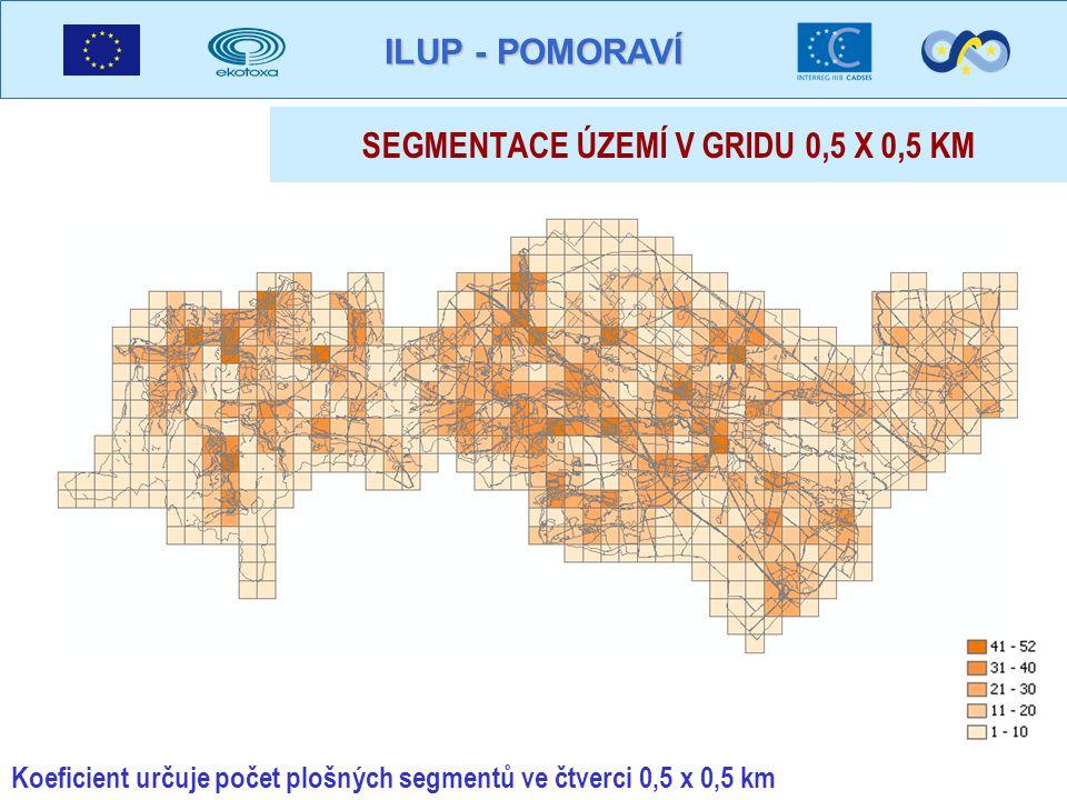 ILUP - POMORAVÍ Koeficient určuje počet plošných segmentů ve čtverci 0,5 x 0,5 km m / km 2 SEGMENTACE ÚZEMÍ V GRIDU 0,5 X 0,5 KM