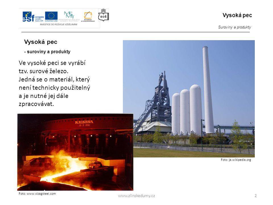 2 Vysoká pec Suroviny a produkty Vysoká pec - suroviny a produkty www.zlinskedumy.cz Ve vysoké peci se vyrábí tzv. surové železo. Jedná se o materiál,