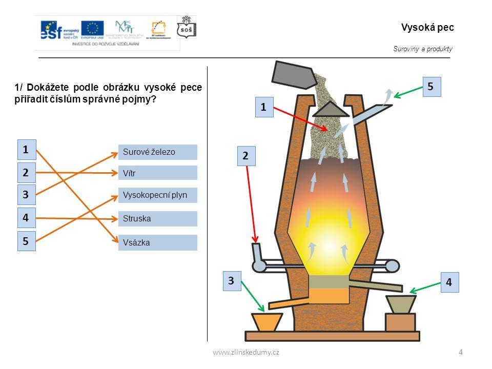 4 1 www.zlinskedumy.cz 1/ Dokážete podle obrázku vysoké pece přiřadit číslům správné pojmy? 2 5 3 4 Vysoká pec Struska Vysokopecní plyn Surové železo
