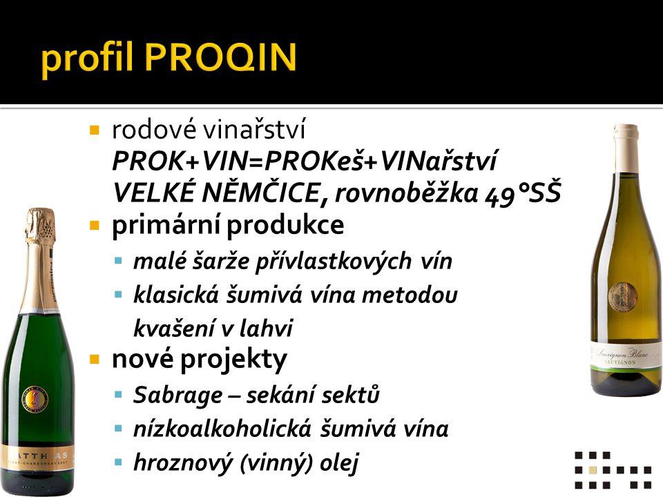  rodové vinařství PROK+VIN=PROKeš+VINařství VELKÉ NĚMČICE, rovnoběžka 49°SŠ  primární produkce  malé šarže přívlastkových vín  klasická šumivá vína metodou kvašení v lahvi  nové projekty  Sabrage – sekání sektů  nízkoalkoholická šumivá vína  hroznový (vinný) olej