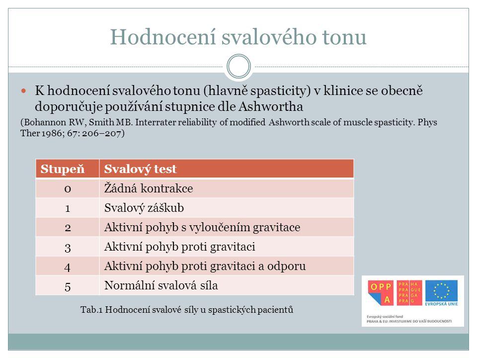 Hodnocení svalového tonu K hodnocení svalového tonu (hlavně spasticity) v klinice se obecně doporučuje používání stupnice dle Ashwortha (Bohannon RW,