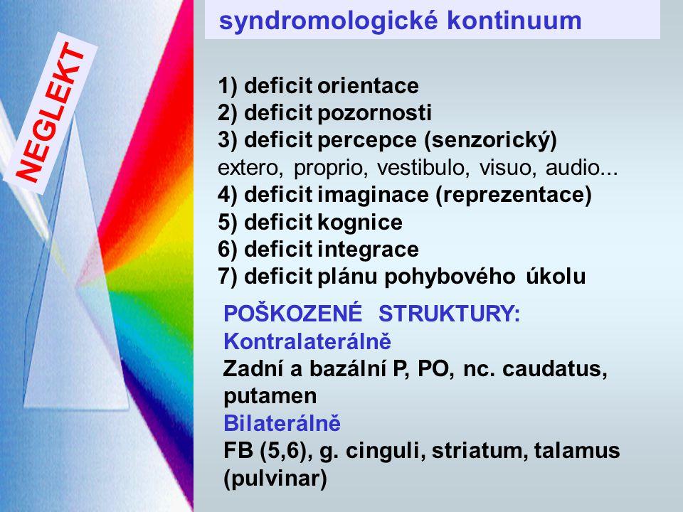 syndromologické kontinuum 1) deficit orientace 2) deficit pozornosti 3) deficit percepce (senzorický) extero, proprio, vestibulo, visuo, audio...