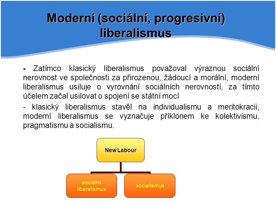 Moderní (sociální, progresivní) liberalismus - Zatímco klasický liberalismus považoval výraznou sociální nerovnost ve společnosti za přirozenou, žádoucí a morální, moderní liberalismus usiluje o vyrovnání sociálních nerovností, za tímto účelem začal usilovat o spojení se státní mocí - klasický liberalismus stavěl na individualismu a meritokracii, moderní liberalismus se vyznačuje příklonem ke kolektivismu, pragmatismu a socialismu.
