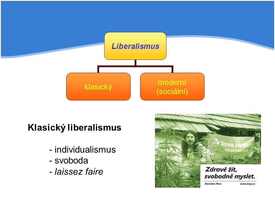 Liberalismus klasický moderní (sociální) Klasický liberalismus - individualismus - svoboda - laissez faire