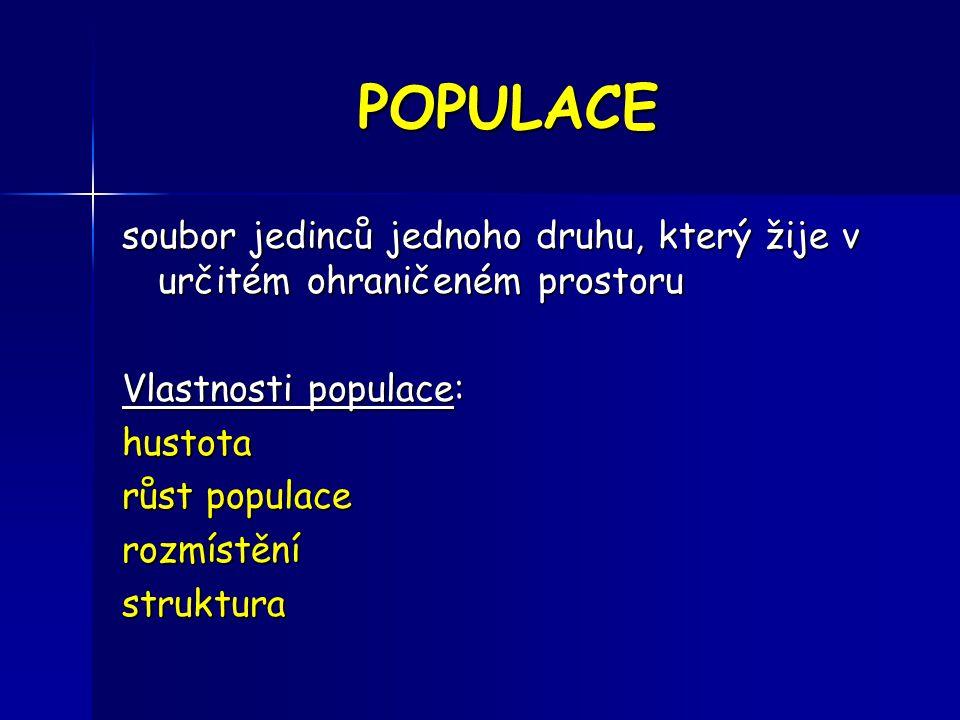 POPULACE soubor jedinců jednoho druhu, který žije v určitém ohraničeném prostoru Vlastnosti populace: hustota růst populace rozmístěnístruktura
