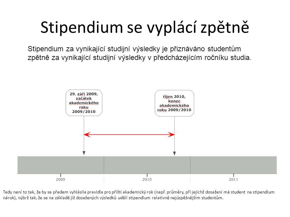 Ukazatel p - studijní průměr dané studenta n - počet klasifikovaných povinností v předcházejícím ročníku jeho studia m - počet pokusů, které student potřeboval pro splnění povinnosti i.