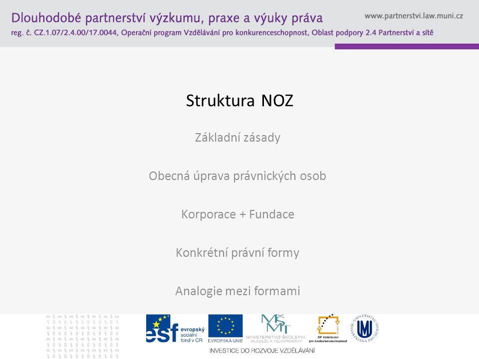 Struktura NOZ Základní zásady Obecná úprava právnických osob Korporace + Fundace Konkrétní právní formy Analogie mezi formami