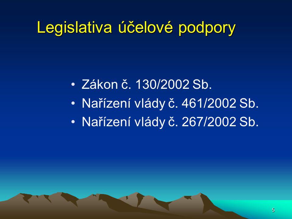 5 Legislativa účelové podpory Zákon č. 130/2002 Sb.