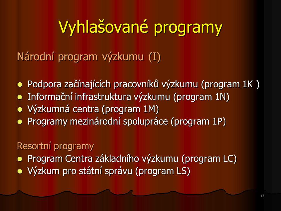 12 Vyhlašované programy Národní program výzkumu (I) Podpora začínajících pracovníků výzkumu (program 1K ) Podpora začínajících pracovníků výzkumu (pro