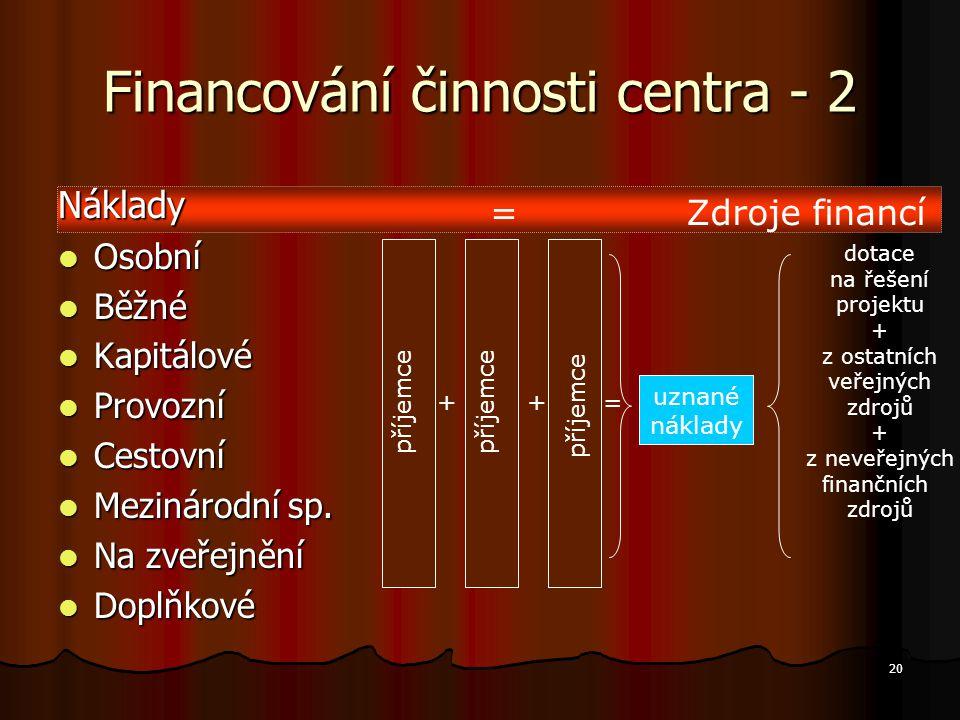 20 Financování činnosti centra - 2 Náklady Osobní Osobní Běžné Běžné Kapitálové Kapitálové Provozní Provozní Cestovní Cestovní Mezinárodní sp. Mezinár