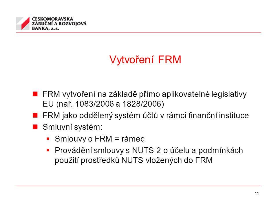 11 Vytvoření FRM FRM vytvoření na základě přímo aplikovatelné legislativy EU (nař.