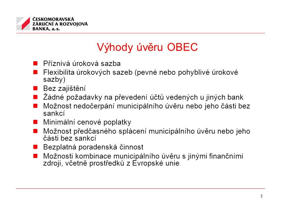 5 Výhody úvěru OBEC Příznivá úroková sazba Flexibilita úrokových sazeb (pevné nebo pohyblivé úrokové sazby) Bez zajištění Žádné požadavky na převedení účtů vedených u jiných bank Možnost nedočerpání municipálního úvěru nebo jeho části bez sankcí Minimální cenové poplatky Možnost předčasného splácení municipálního úvěru nebo jeho části bez sankcí Bezplatná poradenská činnost Možnosti kombinace municipálního úvěru s jinými finančními zdroji, včetně prostředků z Evropské unie