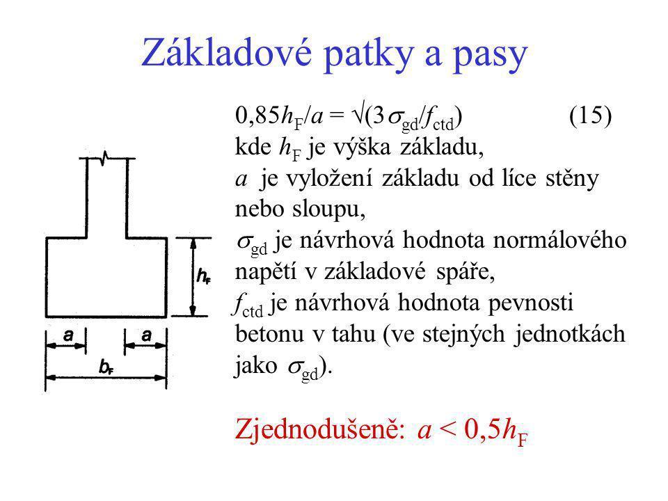 Základové patky a pasy 0,85h F /a =  (3  gd /f ctd )(15) kde h F je výška základu, a je vyložení základu od líce stěny nebo sloupu,  gd je návrhová hodnota normálového napětí v základové spáře, f ctd je návrhová hodnota pevnosti betonu v tahu (ve stejných jednotkách jako  gd ).