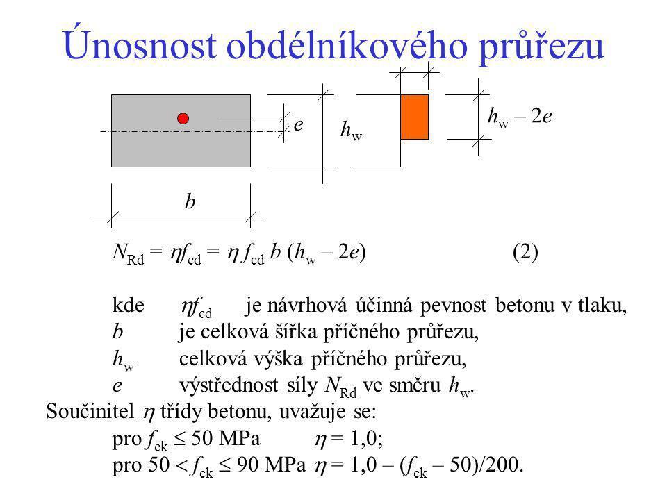 Únosnost obdélníkového průřezu N Rd =  f cd =  f cd b (h w – 2e)(2) kde  f cd je návrhová účinná pevnost betonu v tlaku, b je celková šířka příčného průřezu, h w celková výška příčného průřezu, e výstřednost síly N Rd ve směru h w.