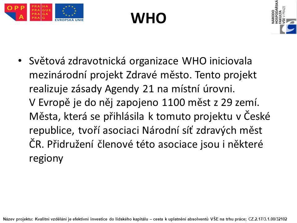WHO Světová zdravotnická organizace WHO iniciovala mezinárodní projekt Zdravé město.