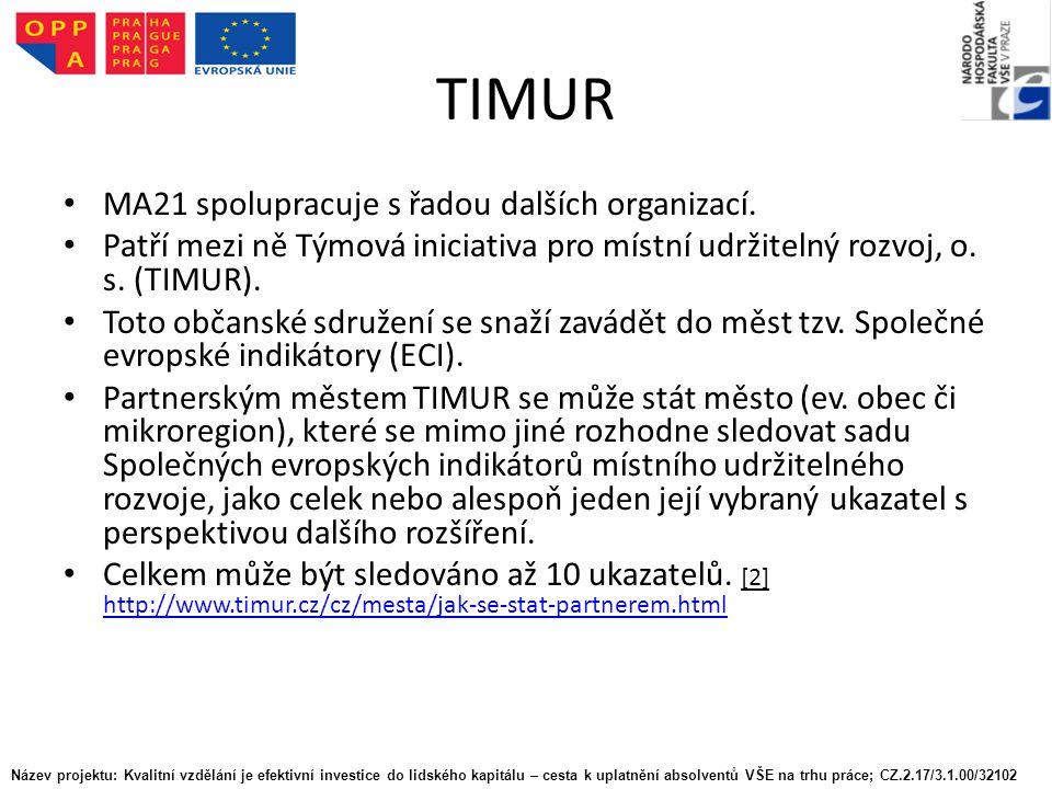 TIMUR MA21 spolupracuje s řadou dalších organizací.
