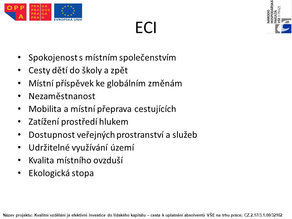 ECI Spokojenost s místním společenstvím Cesty dětí do školy a zpět Místní příspěvek ke globálním změnám Nezaměstnanost Mobilita a místní přeprava cestujících Zatížení prostředí hlukem Dostupnost veřejných prostranství a služeb Udržitelné využívání území Kvalita místního ovzduší Ekologická stopa Název projektu: Kvalitní vzdělání je efektivní investice do lidského kapitálu – cesta k uplatnění absolventů VŠE na trhu práce; CZ.2.17/3.1.00/32102