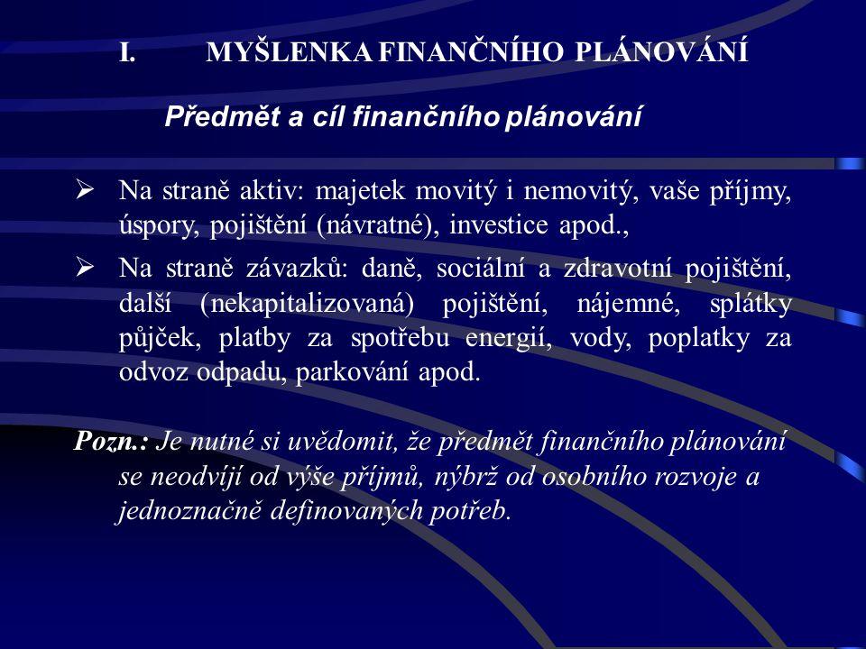 Předmět a cíl finančního plánování  Na straně aktiv: majetek movitý i nemovitý, vaše příjmy, úspory, pojištění (návratné), investice apod.,  Na stra