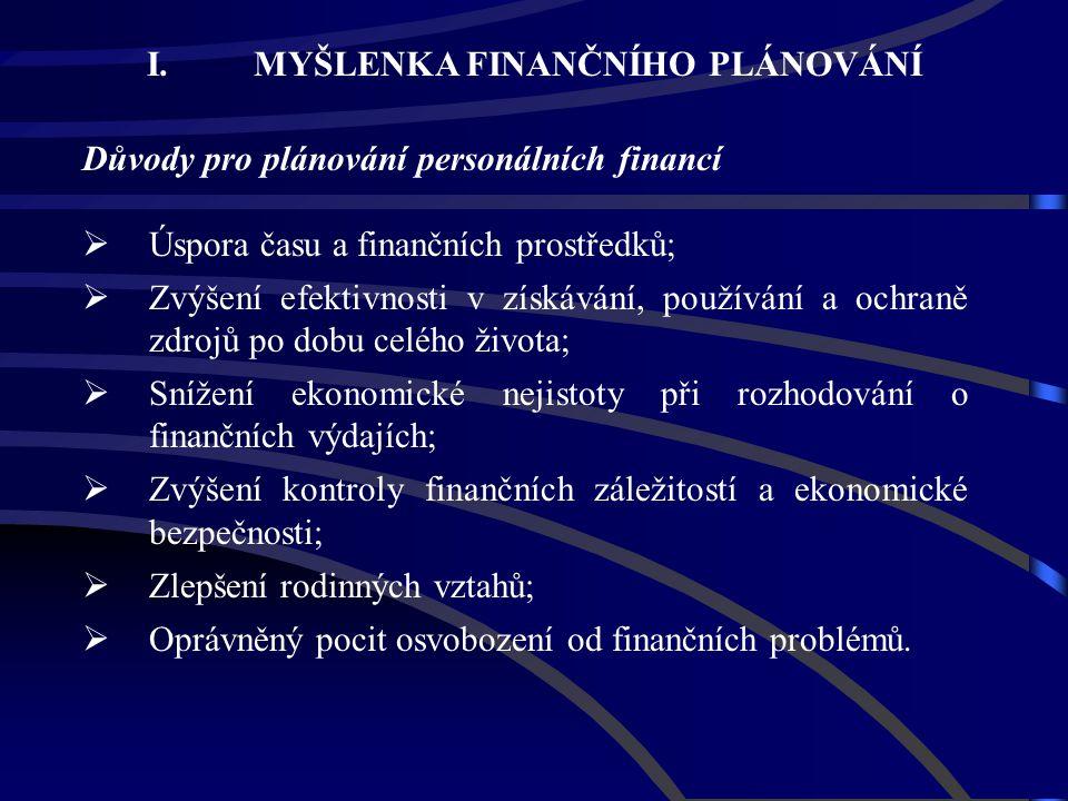 Důvody pro plánování personálních financí  Úspora času a finančních prostředků;  Zvýšení efektivnosti v získávání, používání a ochraně zdrojů po dob