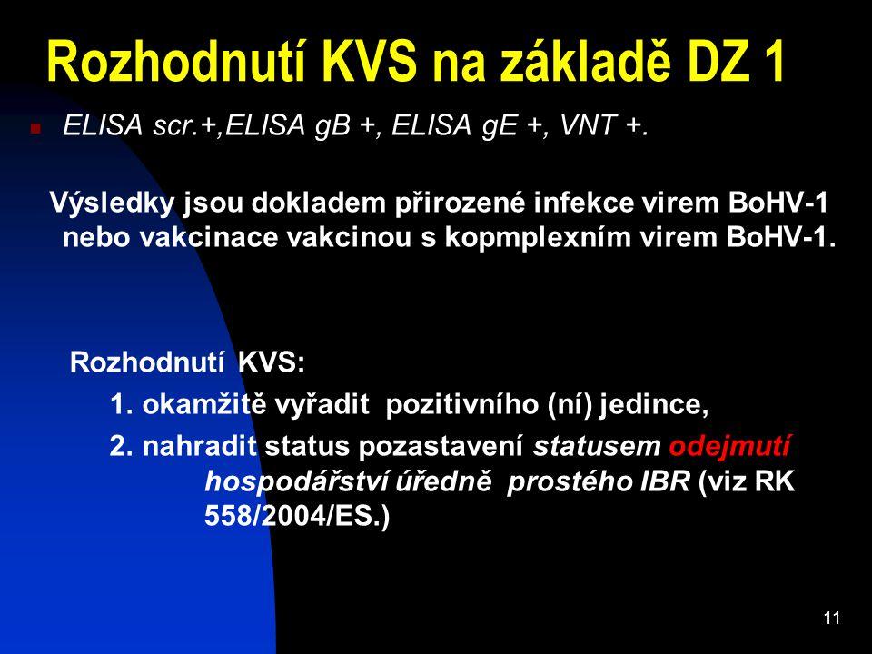 Rozhodnutí KVS na základě DZ 1 ELISA scr.+,ELISA gB +, ELISA gE +, VNT +. Výsledky jsou dokladem přirozené infekce virem BoHV-1 nebo vakcinace vakcino