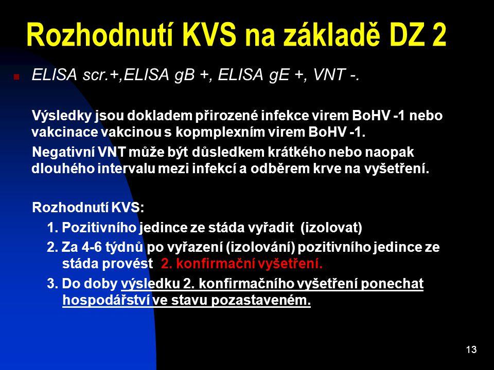 Rozhodnutí KVS na základě DZ 2 ELISA scr.+,ELISA gB +, ELISA gE +, VNT -. Výsledky jsou dokladem přirozené infekce virem BoHV -1 nebo vakcinace vakcin