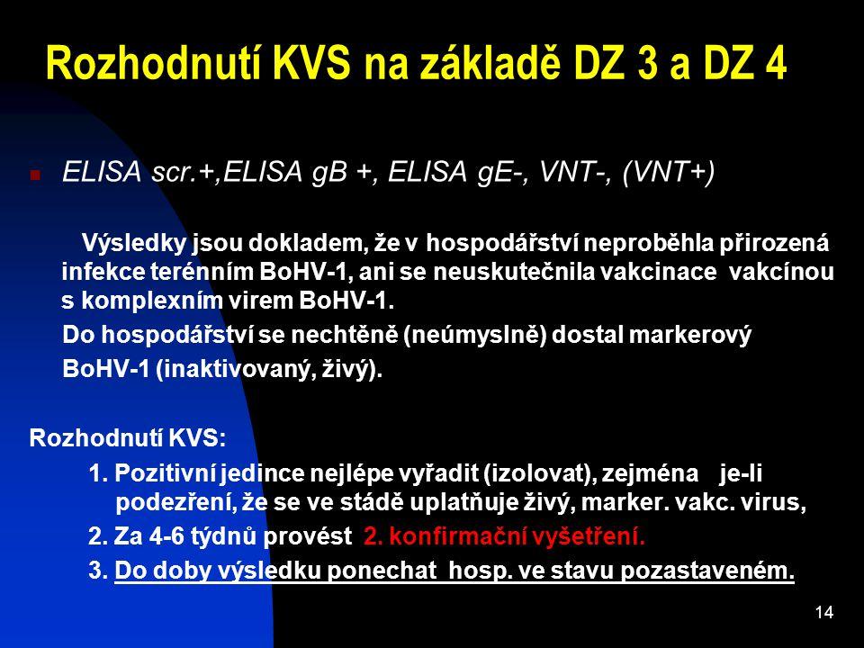 Rozhodnutí KVS na základě DZ 3 a DZ 4 ELISA scr.+,ELISA gB +, ELISA gE-, VNT-, (VNT+) Výsledky jsou dokladem, že v hospodářství neproběhla přirozená i