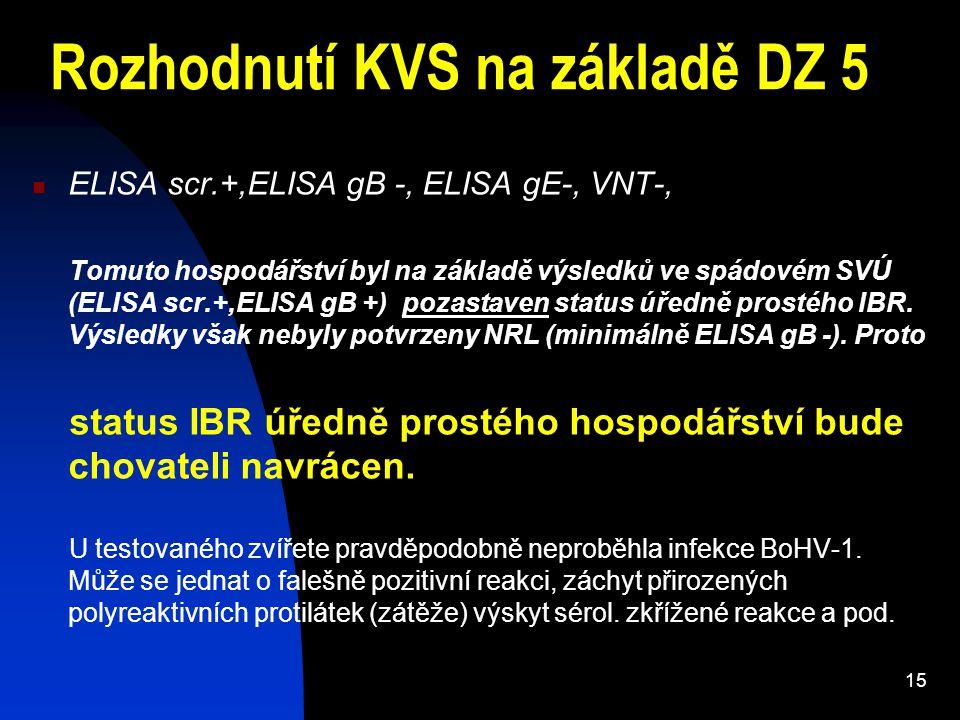 Rozhodnutí KVS na základě DZ 5 ELISA scr.+,ELISA gB -, ELISA gE-, VNT-, Tomuto hospodářství byl na základě výsledků ve spádovém SVÚ (ELISA scr.+,ELISA