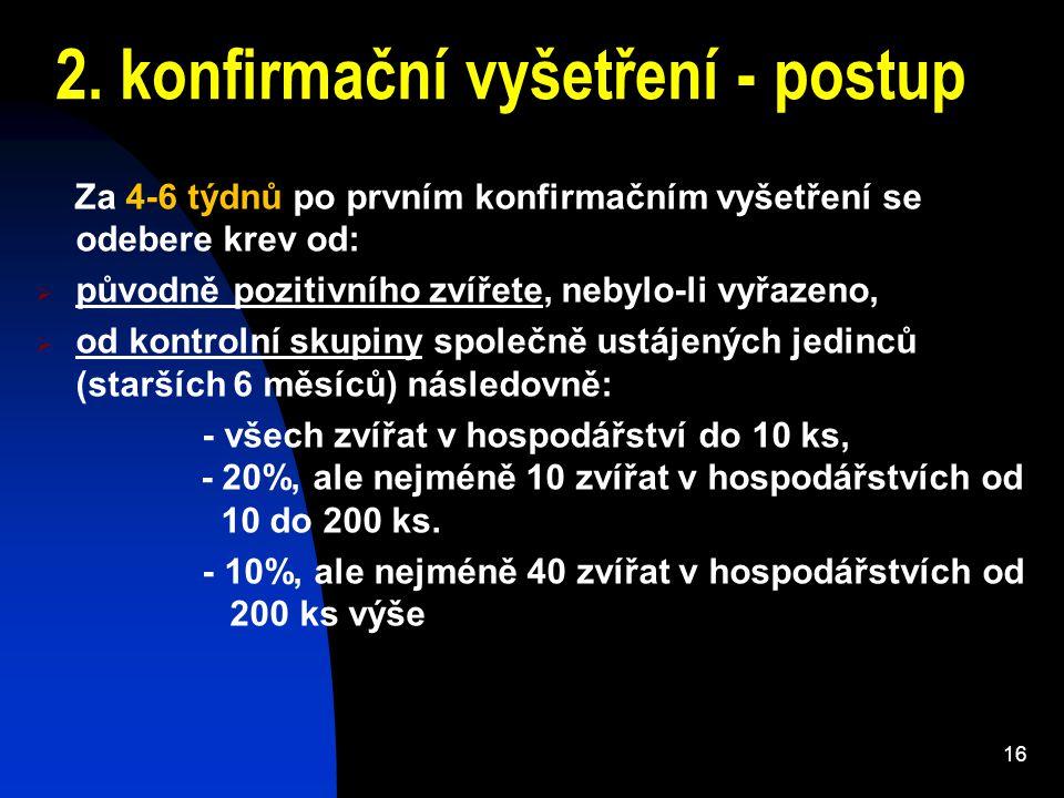 2. konfirmační vyšetření - postup Za 4-6 týdnů po prvním konfirmačním vyšetření se odebere krev od:  původně pozitivního zvířete, nebylo-li vyřazeno,